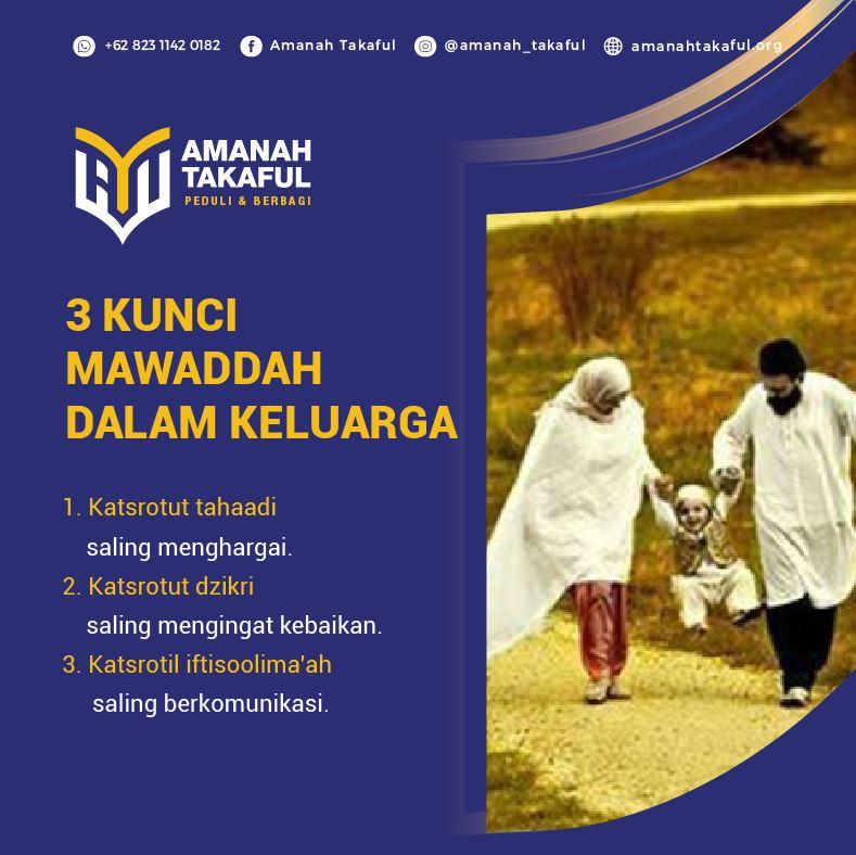3 Kunci Mawaddah Dalam Keluarga